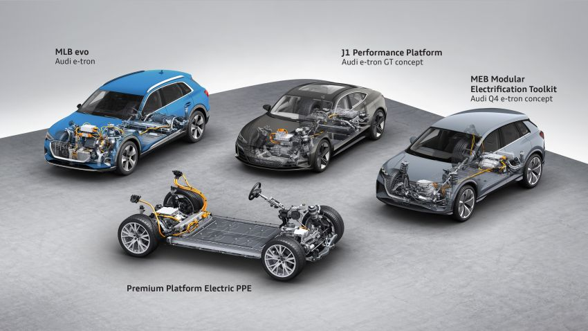 Audi forms new company with FAW to produce PPE-based EVs in China – start of production by 2024 Image #1236904