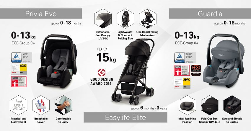 AD: Get the ideal two-in-one stroller and carrier from Recaro Kids, now with free ISOFIX base and more Image #1231452