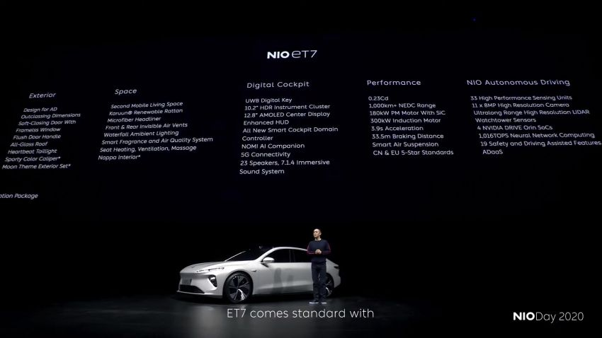 Nio ET7 officially revealed with 653 PS and 150-kWh battery – over 1,000 km EV range; autonomous driving Image #1233288