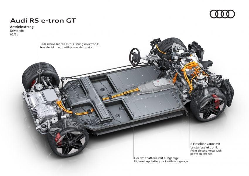 2021 Audi e-tron GT quattro, RS e-tron GT debut – two motors, up to 646 PS, 0-100 in 3.3 secs; 487 km range Image #1246555