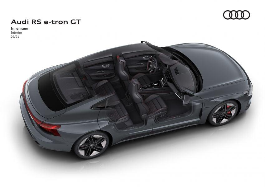 2021 Audi e-tron GT quattro, RS e-tron GT debut – two motors, up to 646 PS, 0-100 in 3.3 secs; 487 km range Image #1246559