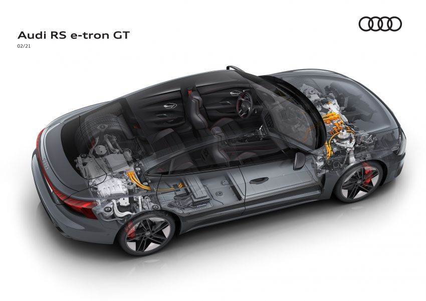 2021 Audi e-tron GT quattro, RS e-tron GT debut – two motors, up to 646 PS, 0-100 in 3.3 secs; 487 km range Image #1246561