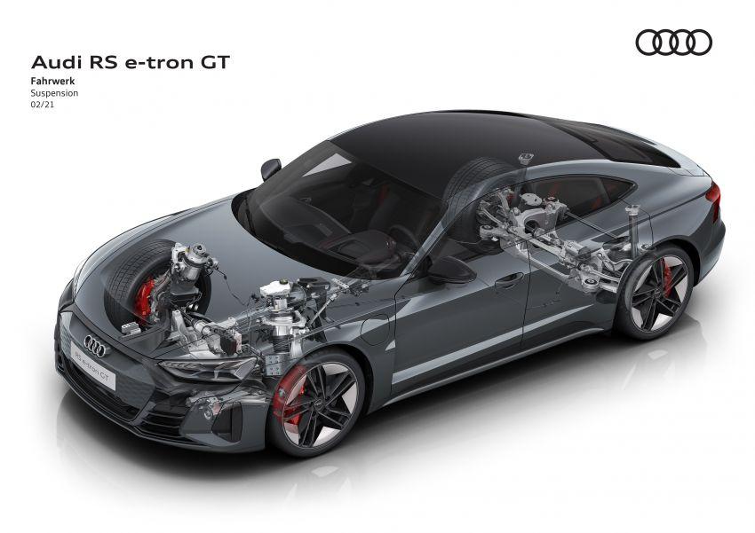 2021 Audi e-tron GT quattro, RS e-tron GT debut – two motors, up to 646 PS, 0-100 in 3.3 secs; 487 km range Image #1246566