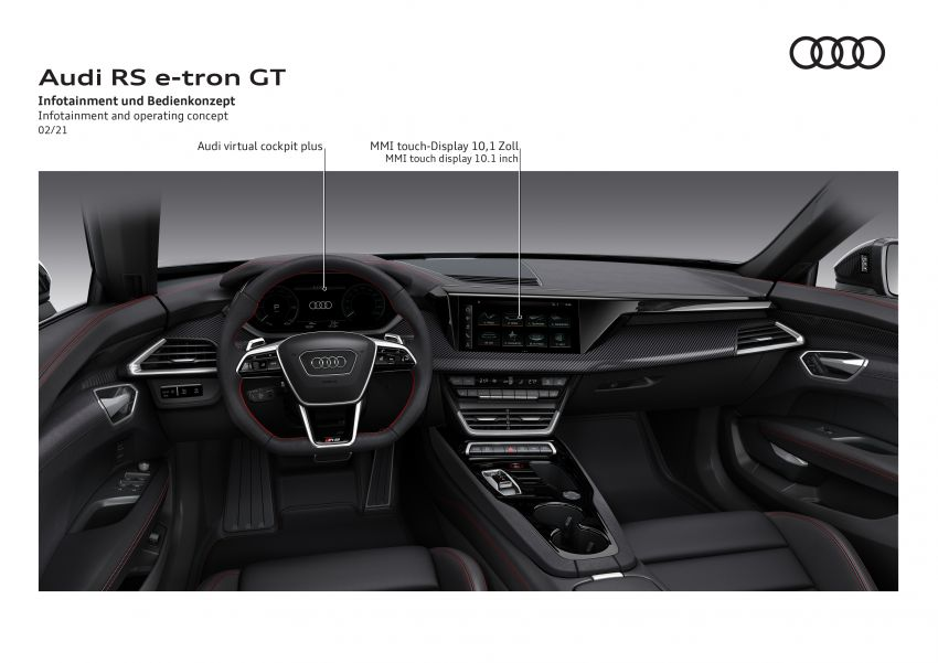2021 Audi e-tron GT quattro, RS e-tron GT debut – two motors, up to 646 PS, 0-100 in 3.3 secs; 487 km range Image #1246579