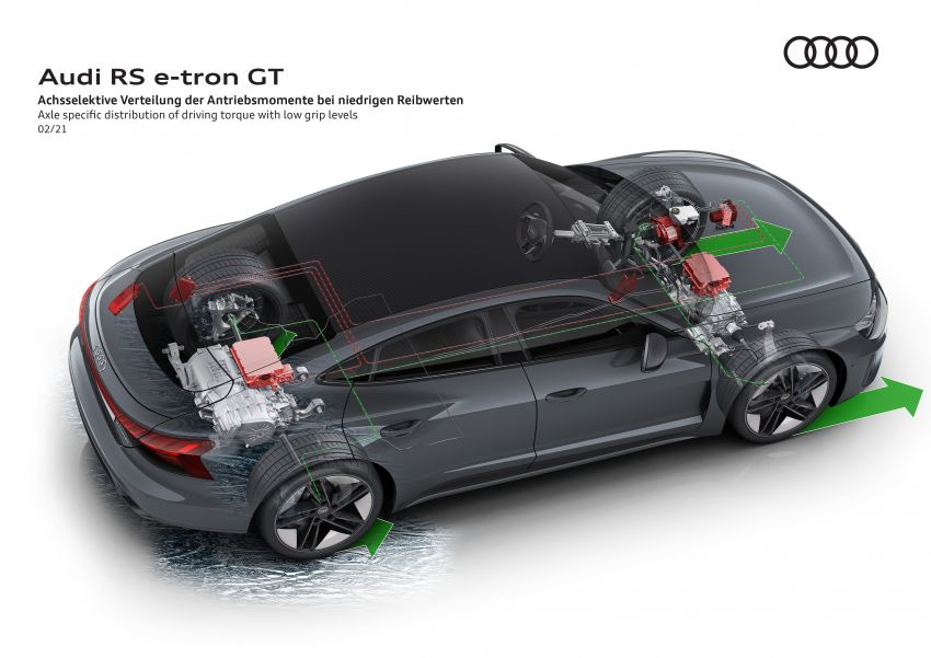 2021 Audi e-tron GT quattro, RS e-tron GT debut – two motors, up to 646 PS, 0-100 in 3.3 secs; 487 km range Image #1246584