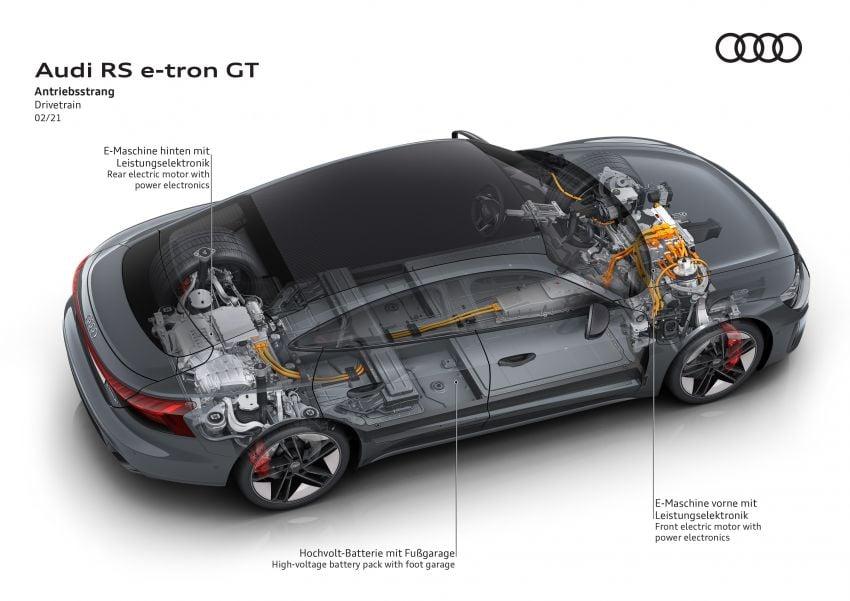 2021 Audi e-tron GT quattro, RS e-tron GT debut – two motors, up to 646 PS, 0-100 in 3.3 secs; 487 km range Image #1246586