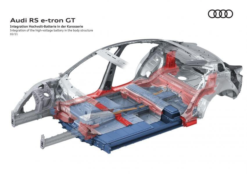 2021 Audi e-tron GT quattro, RS e-tron GT debut – two motors, up to 646 PS, 0-100 in 3.3 secs; 487 km range Image #1246588