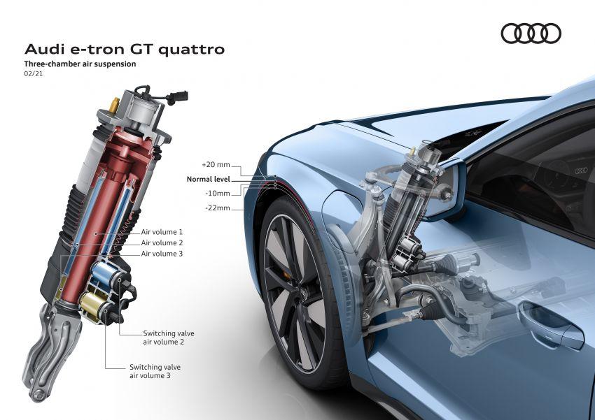 2021 Audi e-tron GT quattro, RS e-tron GT debut – two motors, up to 646 PS, 0-100 in 3.3 secs; 487 km range Image #1246594