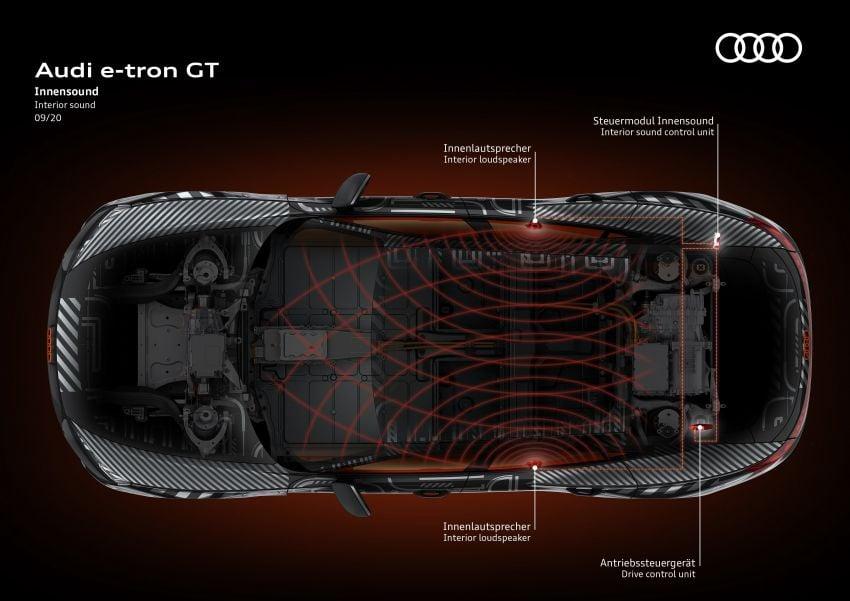 2021 Audi e-tron GT quattro, RS e-tron GT debut – two motors, up to 646 PS, 0-100 in 3.3 secs; 487 km range Image #1246534