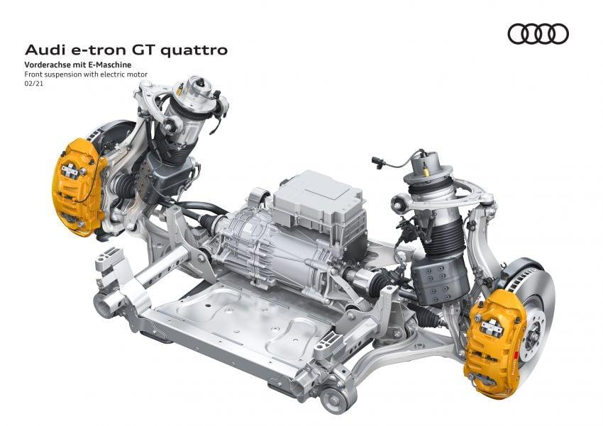 2021 Audi e-tron GT quattro, RS e-tron GT debut – two motors, up to 646 PS, 0-100 in 3.3 secs; 487 km range Image #1246602