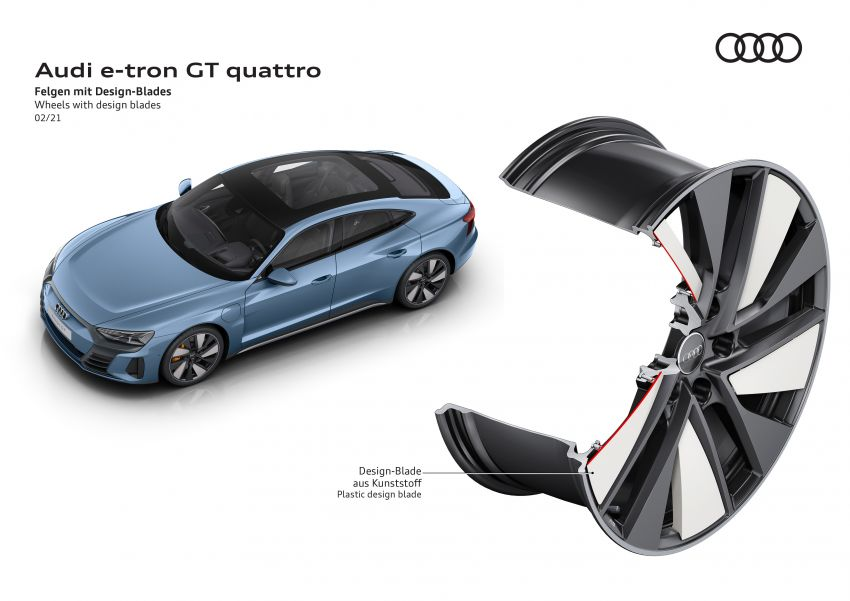 2021 Audi e-tron GT quattro, RS e-tron GT debut – two motors, up to 646 PS, 0-100 in 3.3 secs; 487 km range Image #1246605