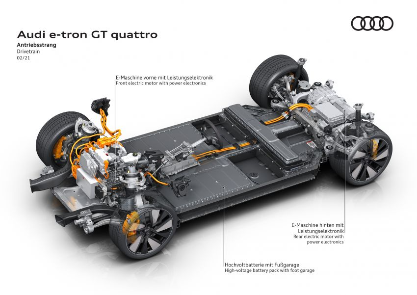 2021 Audi e-tron GT quattro, RS e-tron GT debut – two motors, up to 646 PS, 0-100 in 3.3 secs; 487 km range Image #1246607