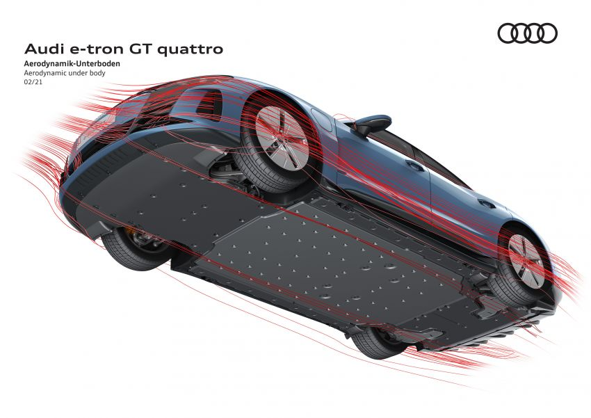 2021 Audi e-tron GT quattro, RS e-tron GT debut – two motors, up to 646 PS, 0-100 in 3.3 secs; 487 km range Image #1246608
