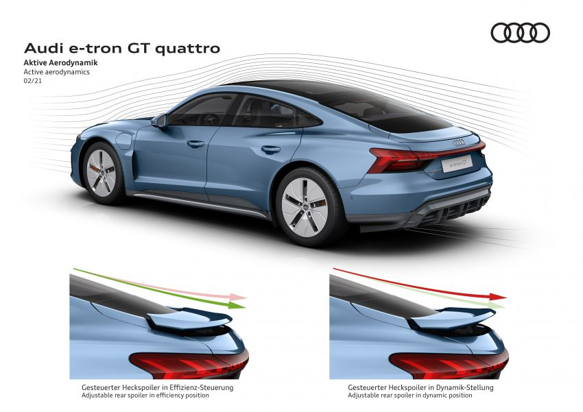 2021 Audi e-tron GT quattro, RS e-tron GT debut – two motors, up to 646 PS, 0-100 in 3.3 secs; 487 km range Image #1246610