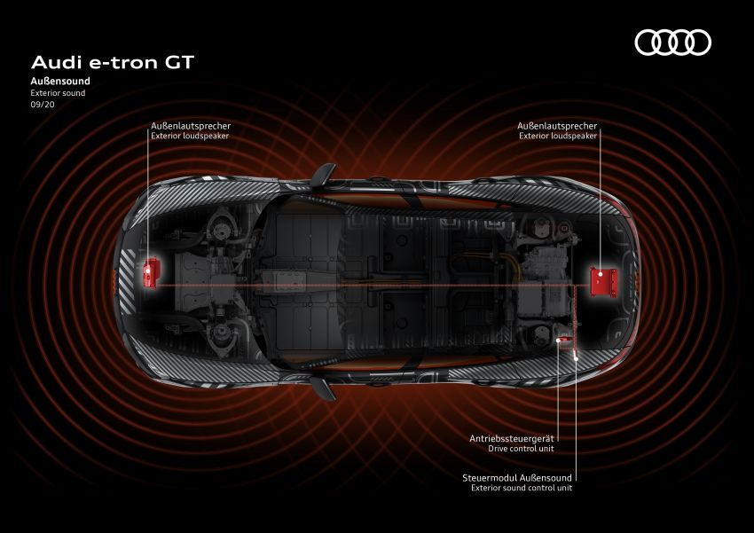 2021 Audi e-tron GT quattro, RS e-tron GT debut – two motors, up to 646 PS, 0-100 in 3.3 secs; 487 km range Image #1246536