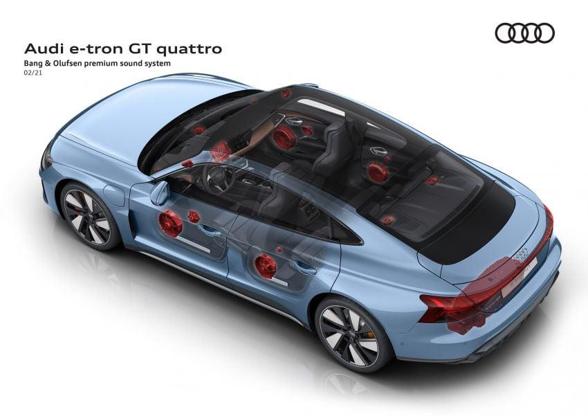 2021 Audi e-tron GT quattro, RS e-tron GT debut – two motors, up to 646 PS, 0-100 in 3.3 secs; 487 km range Image #1246614
