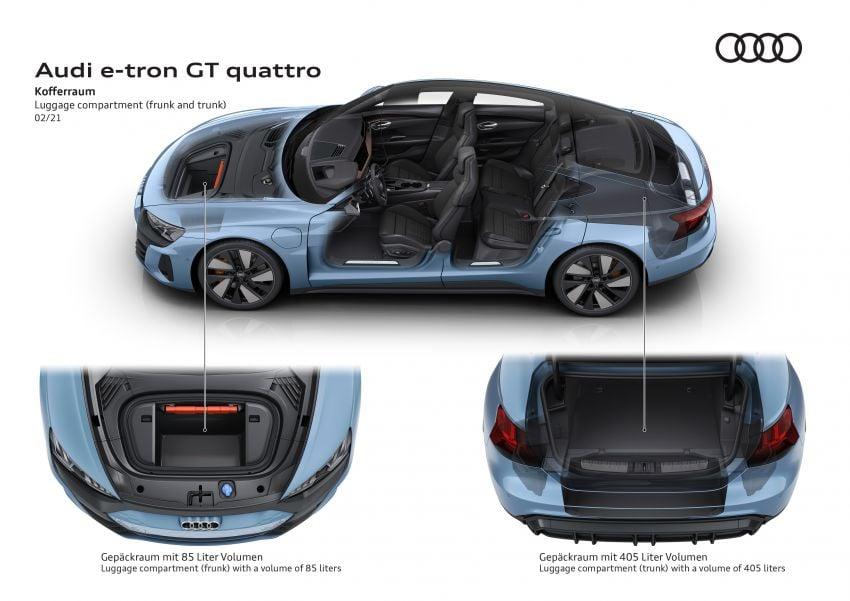 2021 Audi e-tron GT quattro, RS e-tron GT debut – two motors, up to 646 PS, 0-100 in 3.3 secs; 487 km range Image #1246615