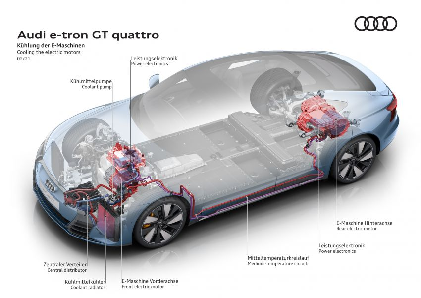 2021 Audi e-tron GT quattro, RS e-tron GT debut – two motors, up to 646 PS, 0-100 in 3.3 secs; 487 km range Image #1246625