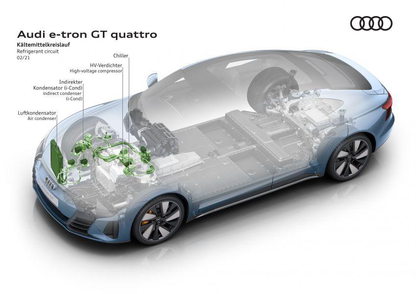 2021 Audi e-tron GT quattro, RS e-tron GT debut – two motors, up to 646 PS, 0-100 in 3.3 secs; 487 km range Image #1246626