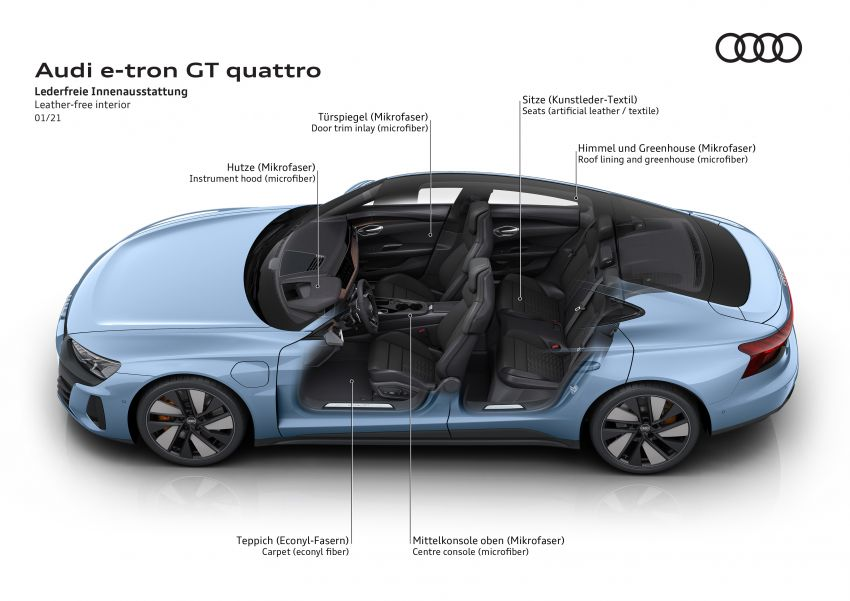 2021 Audi e-tron GT quattro, RS e-tron GT debut – two motors, up to 646 PS, 0-100 in 3.3 secs; 487 km range Image #1246630