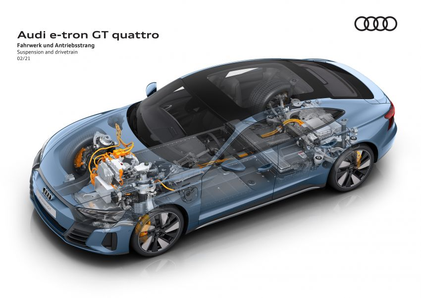 2021 Audi e-tron GT quattro, RS e-tron GT debut – two motors, up to 646 PS, 0-100 in 3.3 secs; 487 km range Image #1246633