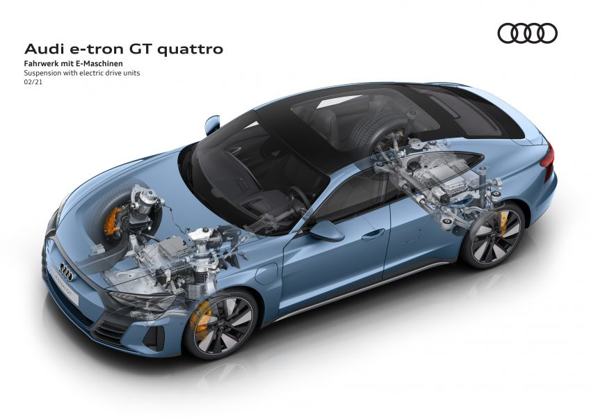 2021 Audi e-tron GT quattro, RS e-tron GT debut – two motors, up to 646 PS, 0-100 in 3.3 secs; 487 km range Image #1246640
