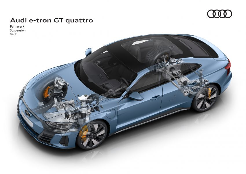 2021 Audi e-tron GT quattro, RS e-tron GT debut – two motors, up to 646 PS, 0-100 in 3.3 secs; 487 km range Image #1246641
