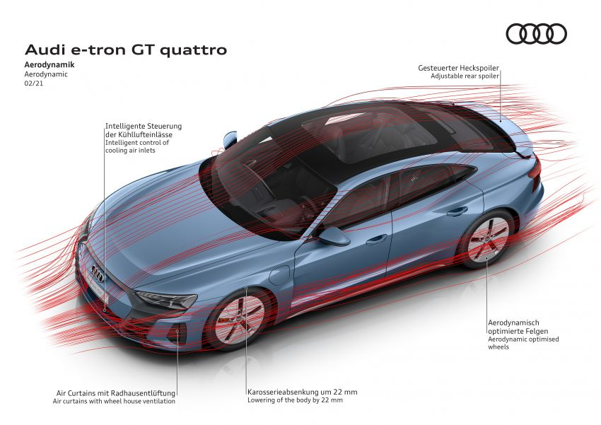 2021 Audi e-tron GT quattro, RS e-tron GT debut – two motors, up to 646 PS, 0-100 in 3.3 secs; 487 km range Image #1246645