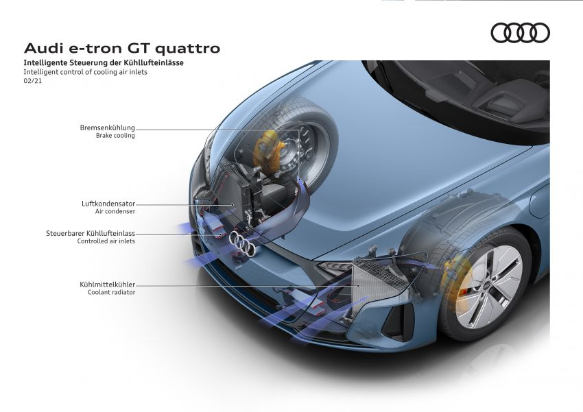 2021 Audi e-tron GT quattro, RS e-tron GT debut – two motors, up to 646 PS, 0-100 in 3.3 secs; 487 km range Image #1246646