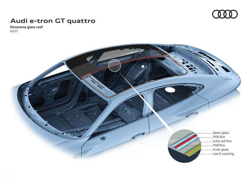 2021 Audi e-tron GT quattro, RS e-tron GT debut – two motors, up to 646 PS, 0-100 in 3.3 secs; 487 km range Image #1246648
