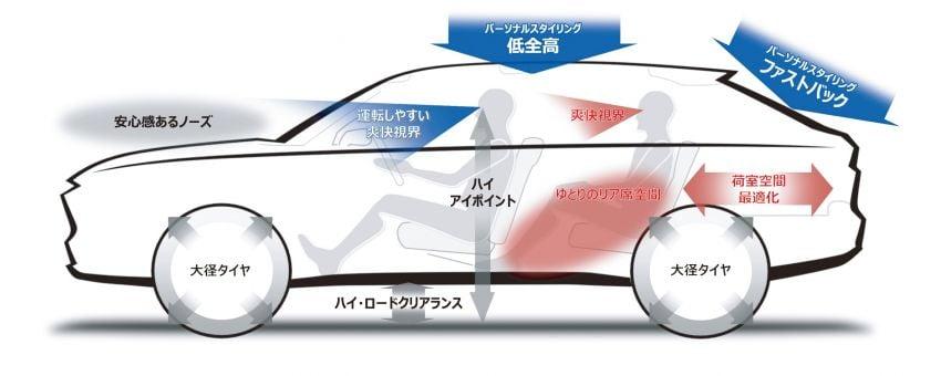 2022 Honda HR-V revealed – angular design, revised interior, new e:HEV hybrid model, improved Sensing Image #1250359