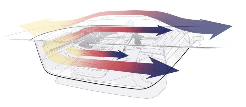 2022 Honda HR-V revealed – angular design, revised interior, new e:HEV hybrid model, improved Sensing Image #1250363