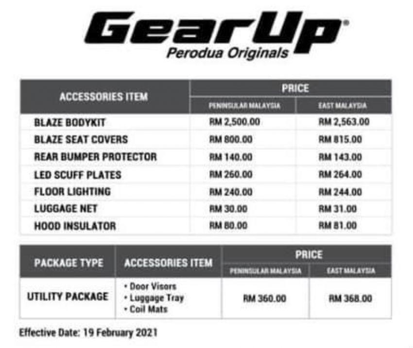 SPYSHOTS: Perodua Ativa sighted with GearUp kit Image #1255555