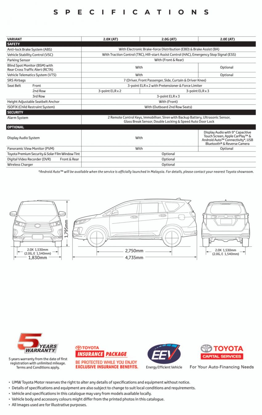2021 Toyota Innova facelift launched in Malaysia – 2.0E, 2.0G and 2.0X, priced from RM112k to RM130k Image #1243203