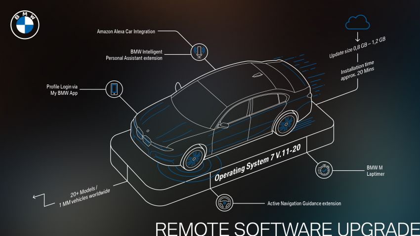 BMW Operating System 7 gets updated – deeper Alexa integration, improved driver profiles, BMW M Laptimer Image #1253210