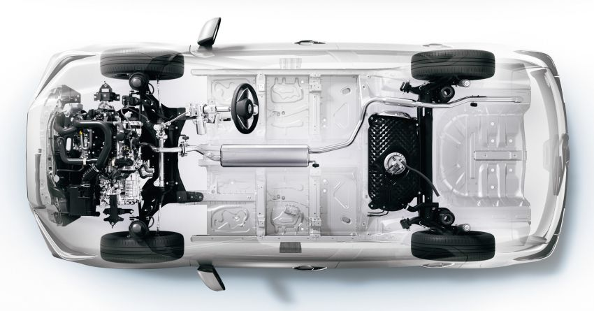 Perodua Ativa D55L SUV – DNGA platform explained Image #1252431