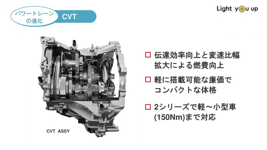 Perodua Ativa – how D-CVT is different to other CVTs Image #1252980