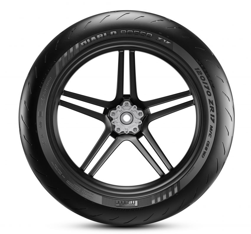 2021 Pirelli Diablo Rosso IV to suit fast road bike riders Image #1245903