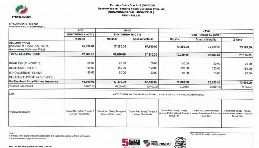 2021 Perodua Ativa SUV leaflet and price list leaked – confirmed name, new details, first official pics of D55L Image #1251315
