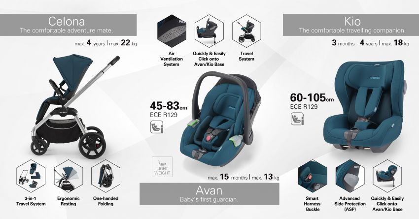 AD: Shop for the best child seat and baby gears at the new Recaro Kids Malaysia physical store in One Utama Image #1249792