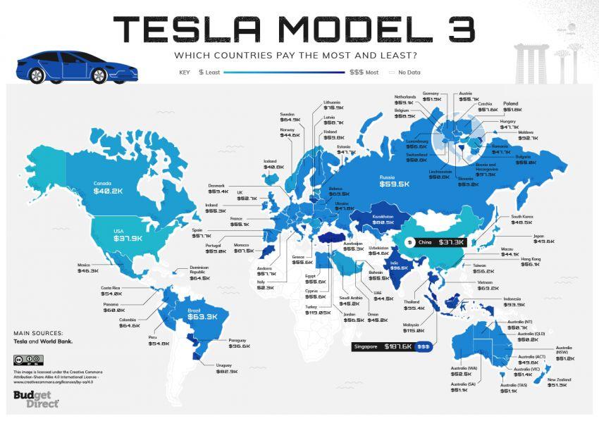 Tesla Worldwide Index – affordability of Model S, Model 3, Model X, Model Y in various markets shown Image #1245253