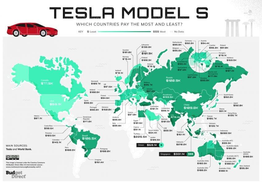 Tesla Worldwide Index – affordability of Model S, Model 3, Model X, Model Y in various markets shown Image #1245252