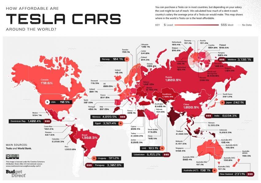 Tesla Worldwide Index – affordability of Model S, Model 3, Model X, Model Y in various markets shown Image #1245251