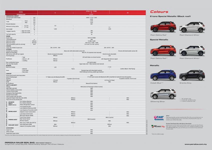 Perodua Ativa 2021 dilancarkan — varian X, H dan AV, 1.0L turbo dengan CVT, ASA 3.0, dari RM61k-RM72k Image #1257720