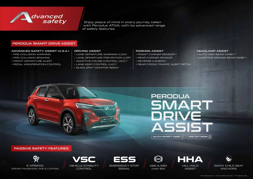 2021 Perodua Ativa SUV launched in Malaysia – X, H, AV specs; 1.0L Turbo CVT; from RM61,500 to RM72k Image #1257571