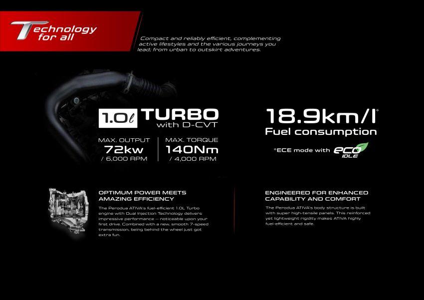 Perodua Ativa 2021 dilancarkan — varian X, H dan AV, 1.0L turbo dengan CVT, ASA 3.0, dari RM61k-RM72k Image #1257706