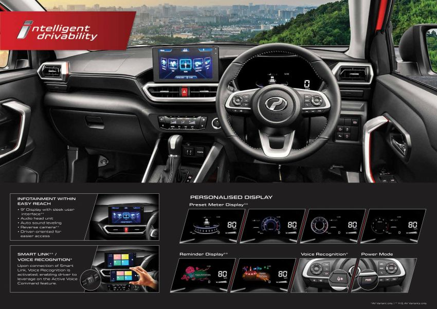 2021 Perodua Ativa SUV launched in Malaysia – X, H, AV specs; 1.0L Turbo CVT; from RM61,500 to RM72k Image #1257573