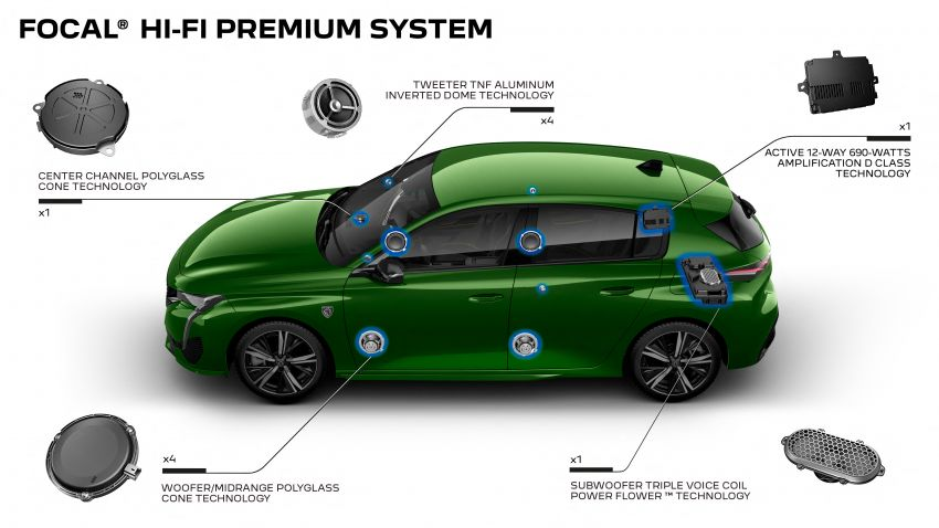 2021 Peugeot 308 revealed – revised C-segment hatch gets new lion badge, bold design and two PHEVs Image #1265459