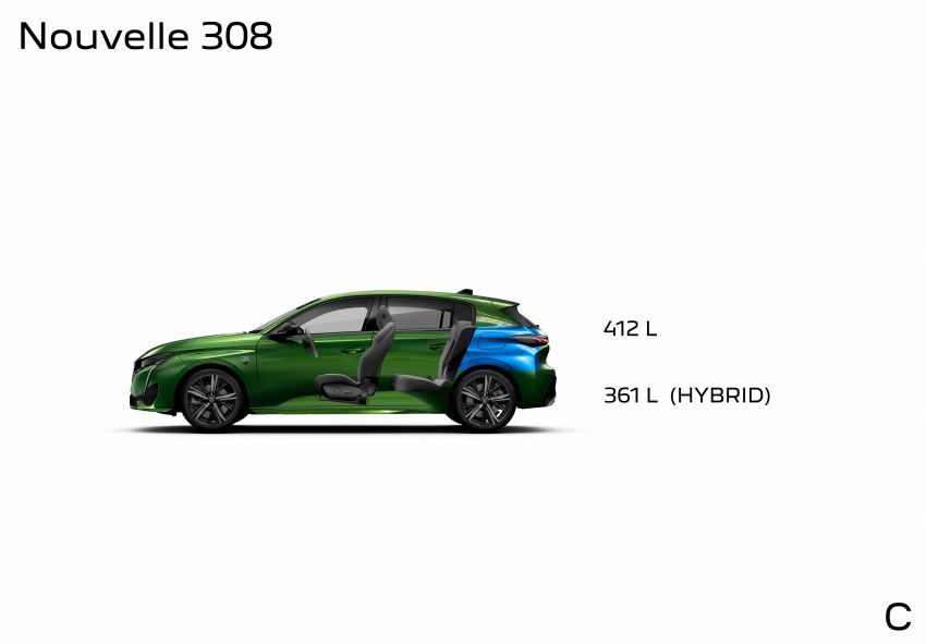 2021 Peugeot 308 revealed – revised C-segment hatch gets new lion badge, bold design and two PHEVs Image #1265466