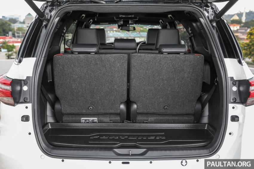 GALLERY: 2021 Toyota Fortuner 2.8 VRZ – RM203,183 Image #1264956